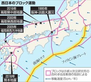 西日本のブロック運動