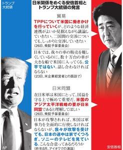 日米関係をめぐる安倍首相とトランプ大統領の発言