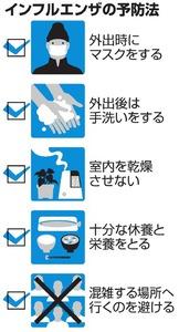 インフルエンザの予防法