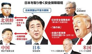 日本を取り巻く安全保障環境