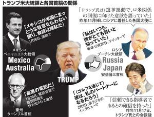 トランプ米大統領と各国首脳の関係