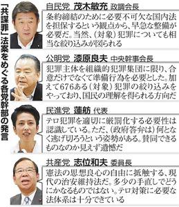 「共謀罪」法案をめぐる各党幹部の発言