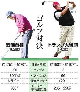 ゴルフ対決