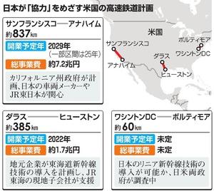 日本が「協力」をめざす米国の高速鉄道計画
