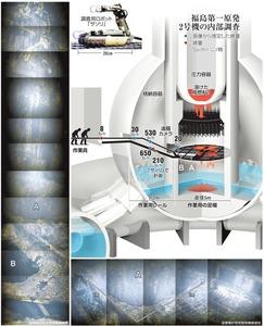 福島第一原発2号機の内部調査