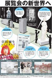 展覧会の新世界へ<グラフィック・野口哲平>