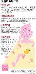 入浴剤の選び方<グラフィック・戸田靖人>