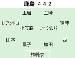 鹿島 4―4―2