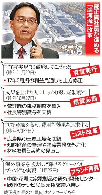 戴正呉社長が進める「鴻海流」改革
