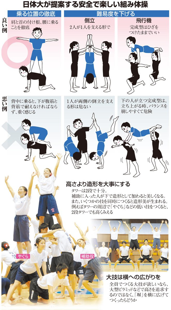 日体大が提案する安全で楽しい組み体操