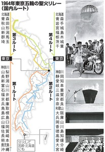 1964年東京五輪の聖火リレー(国内ルート)