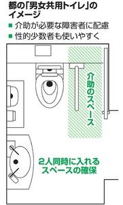 都の「男女共用トイレ」のイメージ