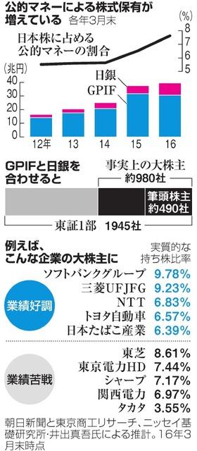 日本銀行、今日も元気に717億円分のETF購入  [778992118]->画像>10枚