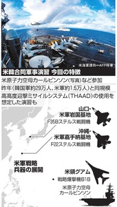 米韓合同軍事演習 今回の特徴