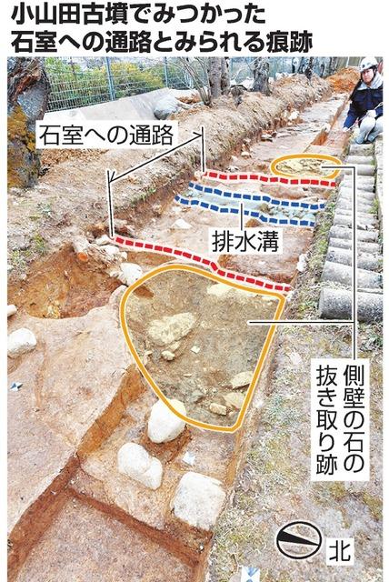小山田古墳でみつかった石室への通路とみられる痕跡