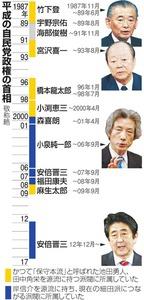 平成の自民党政権の首相