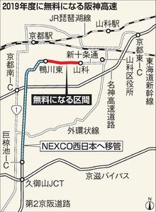 2019年度に無料になる阪神高速