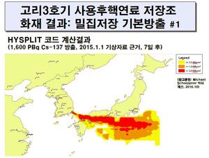 韓国・古里原発3号機の使用済み核燃料貯蔵プールで火災、爆発が起きた時の放射性物質セシウム137の拡散状況に関するシミュレーション結果(カン・ジョンミン博士提供)