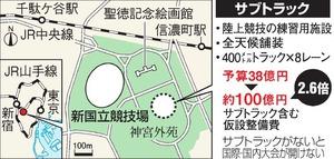 新国立競技場とサブトラックの地図