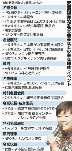 安倍昭恵氏が名誉会長などの主な団体・イベント