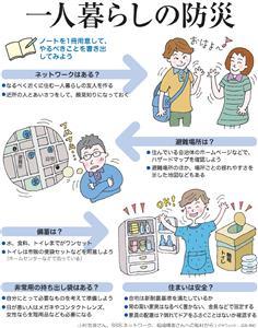 一人暮らしの防災<グラフィック・瓜田時紀>