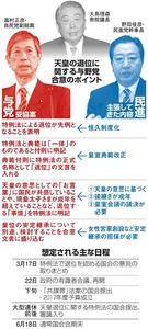 天皇の退位に関する与野党合意のポイント/想定される主な日程