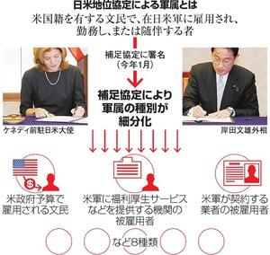 日米地位協定による軍属とは