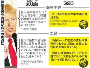 保護主義や為替がG20の焦点に
