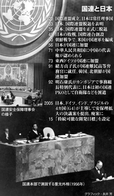 国連と日本<グラフィック・永井芳>