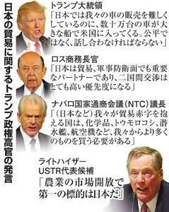 日本の貿易に関するトランプ政権高官の発言