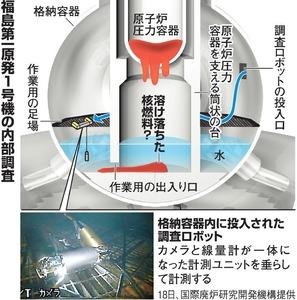 福島第一原発1号機の内部調査