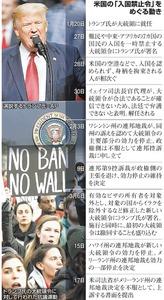 米国の「入国禁止令」をめぐる動き