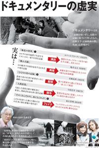 ドキュメンタリーの虚実<グラフィック・永井芳>