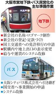 大阪市営地下鉄・バス民営化の主な準備作業