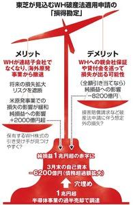東芝が見込むWH破産法適用申請の「損得勘定」