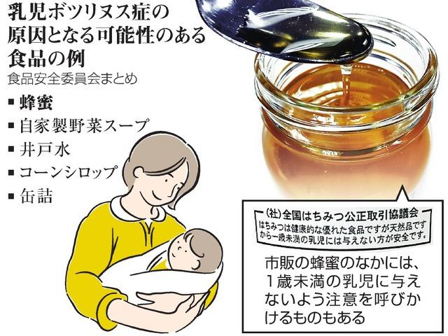 乳児ボツリヌス症の原因となる可能性のある食品の例