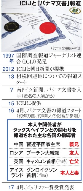 ICIJと「パナマ文書」報道