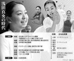 (耕論)「真央ちゃん」語りたい 中森明夫さん、澤田瞳子さん、香山リカさん