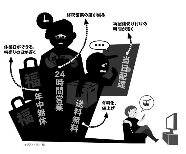 イラスト・田中和