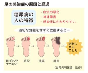 イラスト:シマダユミコ