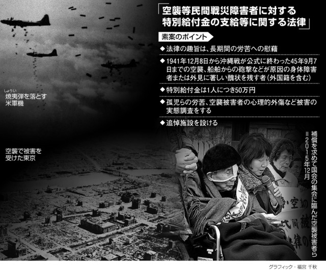 空襲等民間戦災障害者に対する特別給付金の支給等に関する法律<グラフィック・福宮千秋>