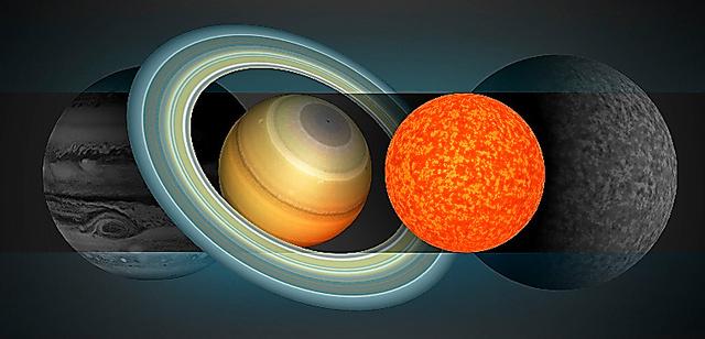 左から木星、土星、今回新たに見つかった恒星、地球に似た惑星を持つとされる赤色矮星TRAPPIST1のイメージ図=研究チーム提供