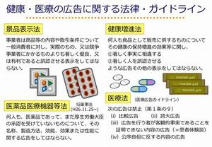 健康・医療に関する広告に関する法律・ガイドライン
