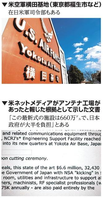 米空軍横田基地(東京都福生市など)/米ネットメディアがアンテナ工場があったと報じた根拠として示した文書