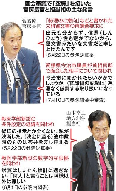 菅官房長官と山本担当相の主な答弁