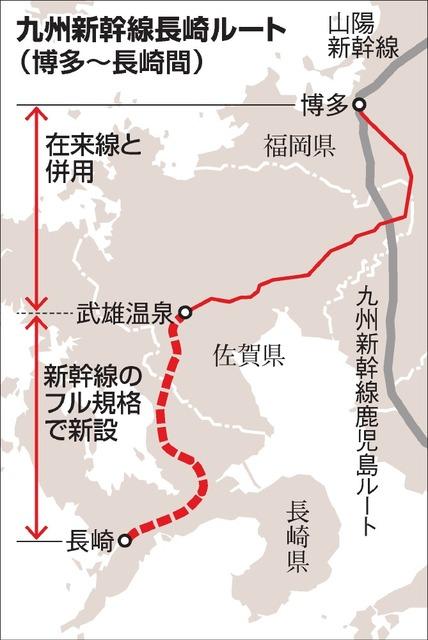 九州新幹線長崎ルート(博多~長崎間)