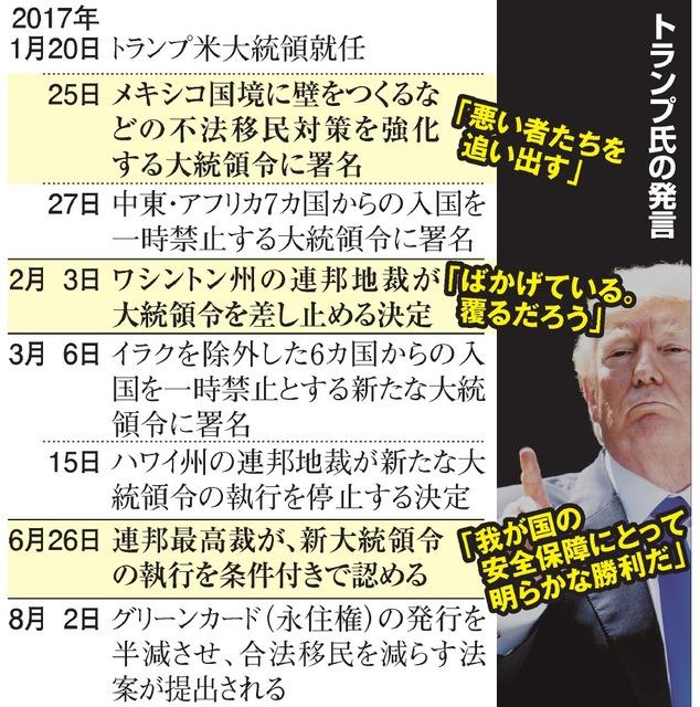 【人口】日本人37万人減(1億2520万人) 外国人17万人増(249万人) 労働力不足を外国人が補う YouTube動画>3本 ->画像>80枚