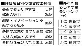 お笑い佐賀県庁 part6YouTube動画>33本 ->画像>33枚