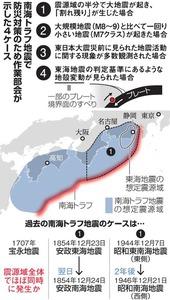 南海トラフ地震で防災対策のため作業部会が示した4ケース