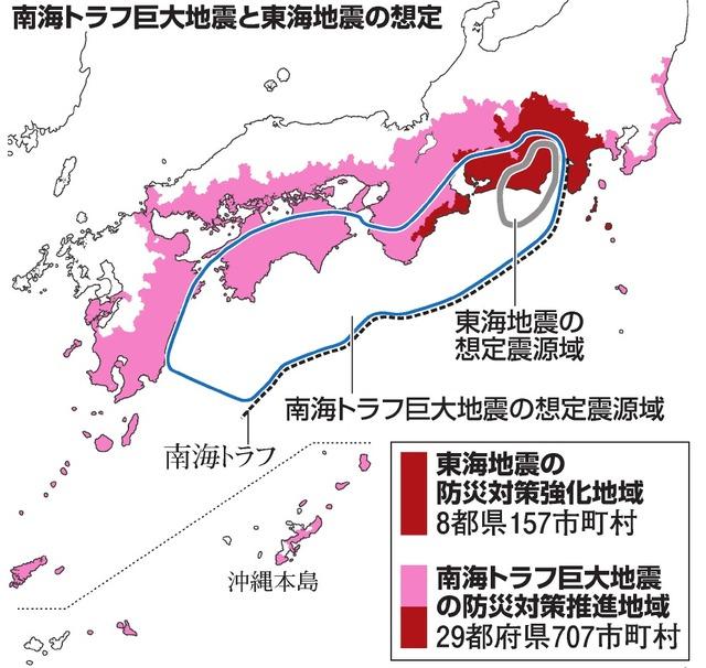 南海トラフ巨大地震と東海地震の想定